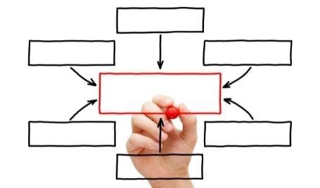 estruturar organograma